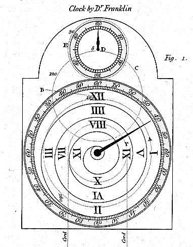 Franklin_Clock_design_Ferguson_560