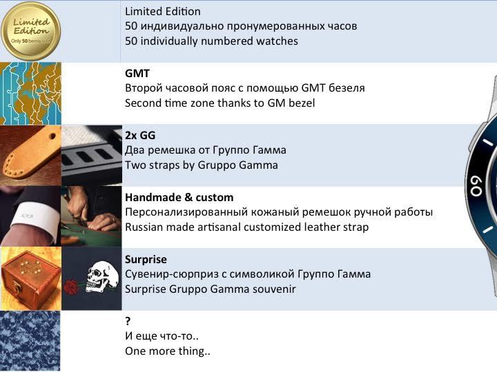 лимитка Gruppo Gamma