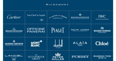 richemont swatch