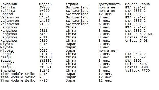 таблица механизмов__getat.ru