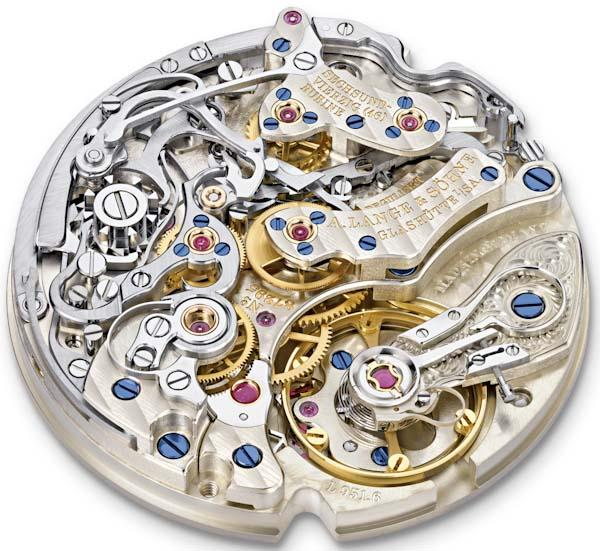 Честная классификация часовых механизмов