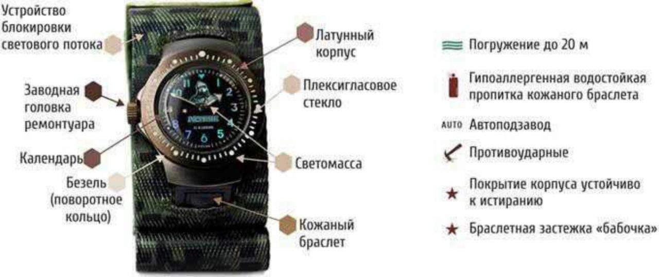 Как определить настоящие командирские часы