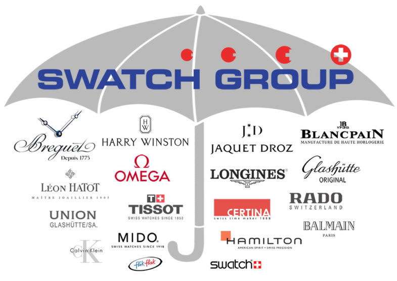 Swatch Group хочет добить SIHH и Baselworld?