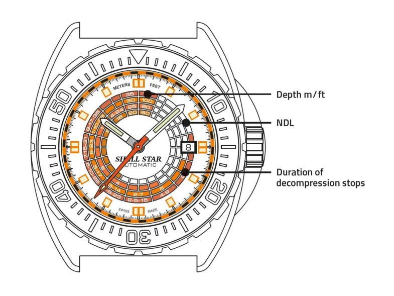 Delma Shell Star Decompression Timer – винтажный инструмент с современными характеристиками